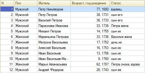 ИР Клещеево 1769г 8дв