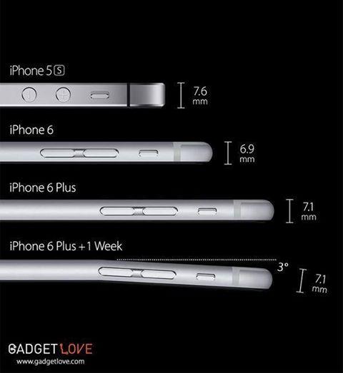 iPhone 6 гнутый